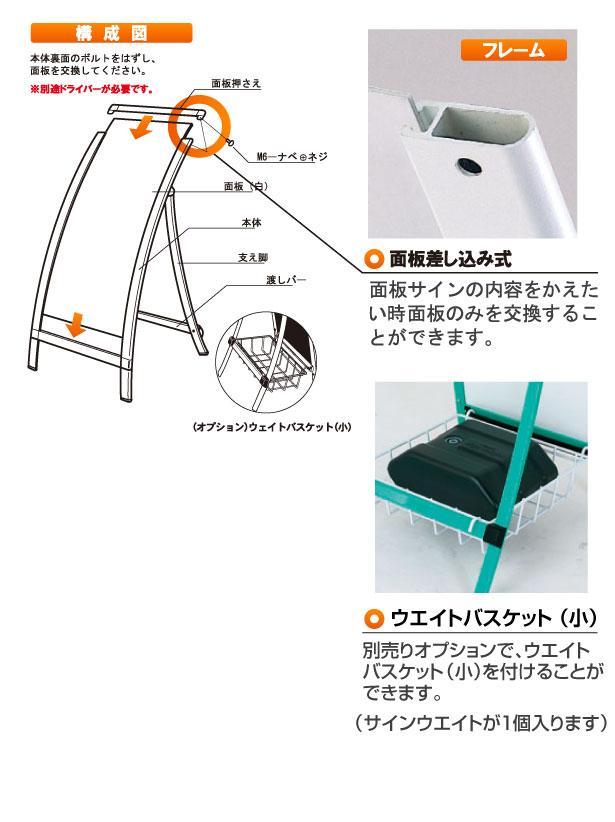 RXカーブサイン 詳細